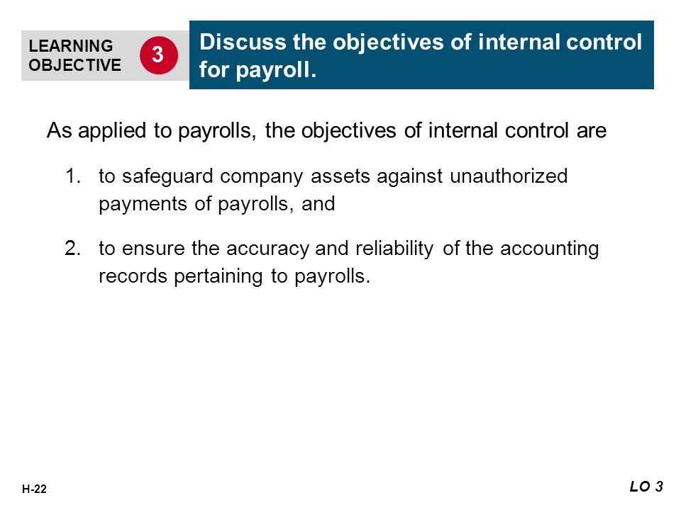 H-22 As applied to payrolls, the objectives of internal control are 1.to safeguard company assets against unauthorized payments of payrolls, and 2.to
