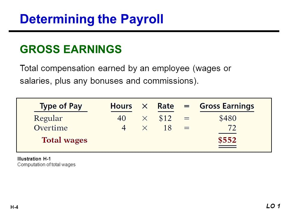 H-4 Total compensation earned by an employee (wages or salaries, plus any bonuses and commissions).