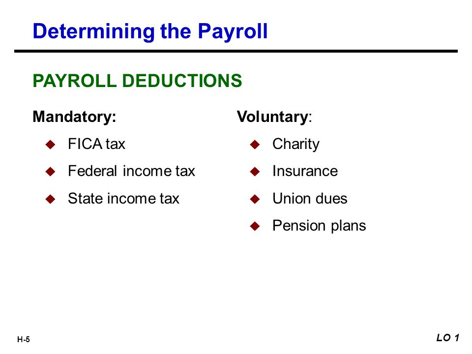 H-5 Mandatory:  FICA tax  Federal income tax  State income tax PAYROLL DEDUCTIONS Voluntary:  Charity  Insurance  Union dues  Pension plans Determining the Payroll LO 1