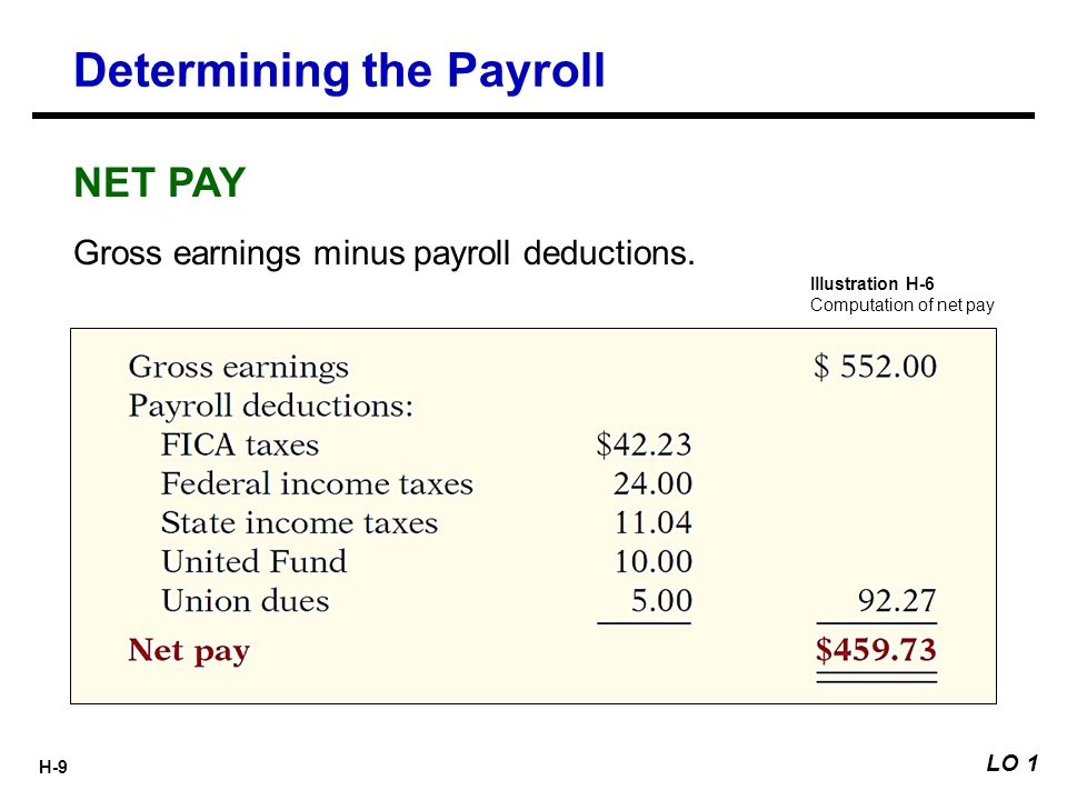 H-9 Gross earnings minus payroll deductions.