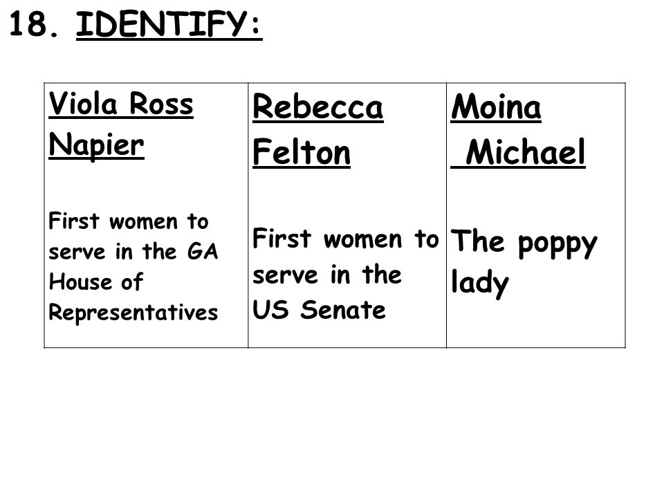 Viola Ross Napier First women to serve in the GA House of Representatives Rebecca Felton First women to serve in the US Senate Moina Michael The poppy lady 18.
