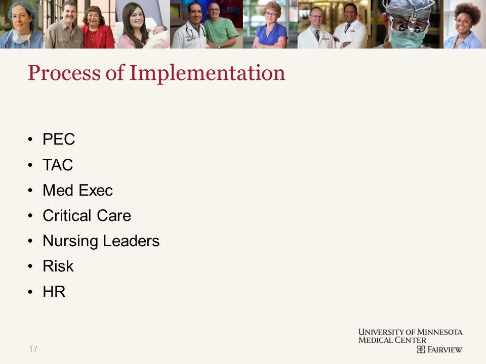 TITLE & CONTENT Process of Implementation PEC TAC Med Exec Critical Care Nursing Leaders Risk HR 17