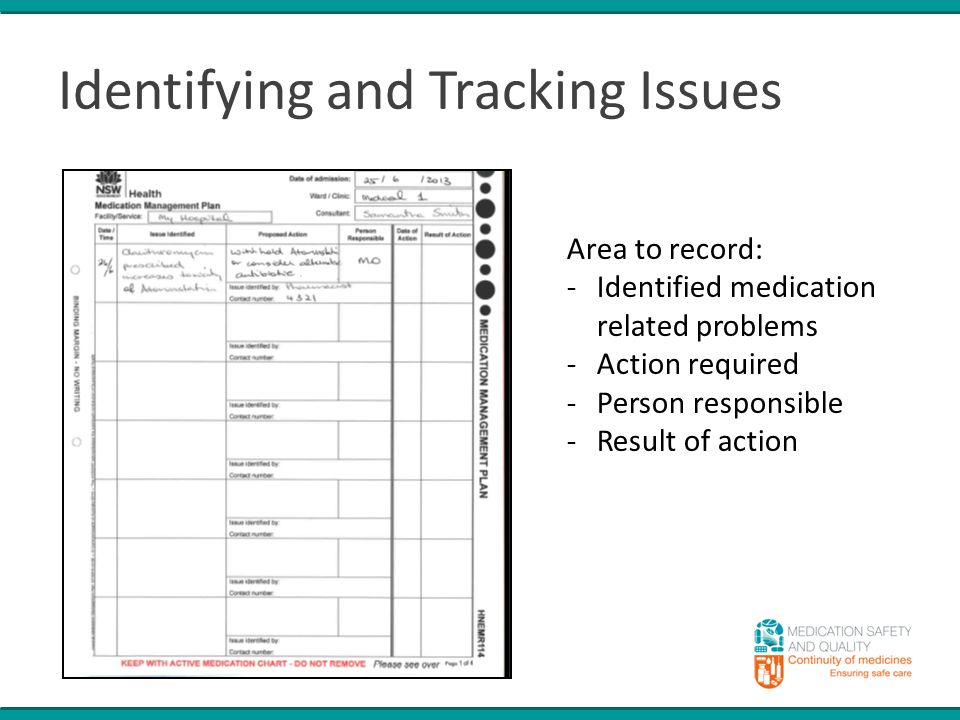 Identifying and Tracking Issues Area to record: -Identified medication related problems -Action required -Person responsible -Result of action