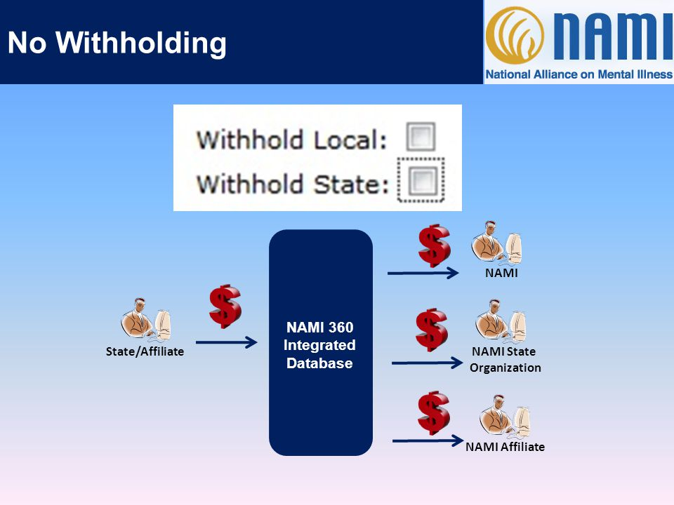 No Withholding NAMI 360 Integrated Database NAMI AffiliateNAMI State Organization NAMI State/Affiliate