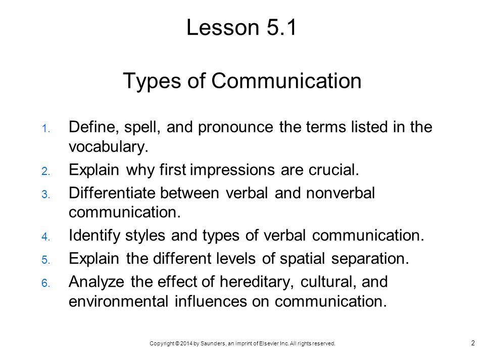 Copyright © 2014 by Saunders, an imprint of Elsevier Inc. All rights reserved. Types of Communication 1. Define, spell, and pronounce the terms listed