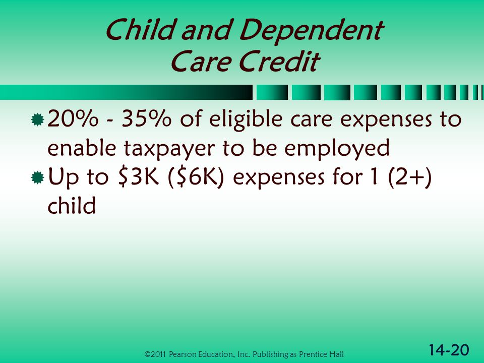 14-20 Child and Dependent Care Credit  20% - 35% of eligible care expenses to enable taxpayer to be employed  Up to $3K ($6K) expenses for 1 (2+) ch