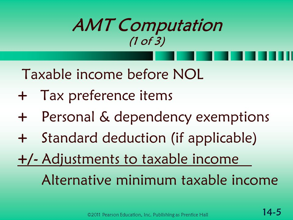 14-5 AMT Computation (1 of 3) Taxable income before NOL + Tax preference items + Personal & dependency exemptions + Standard deduction (if applicable)