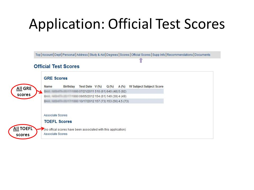 Application: Official Test Scores All GRE scores All TOEFL scores