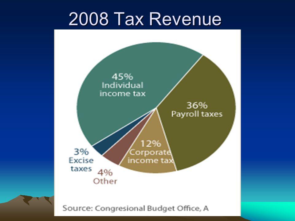2008 Tax Revenue