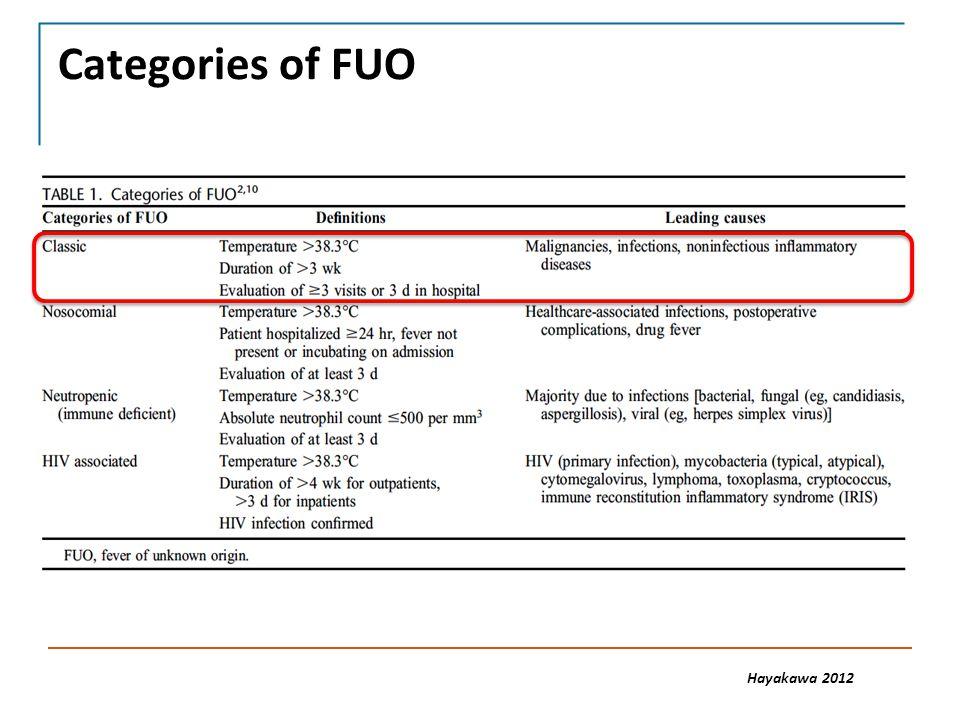 Categories of FUO Hayakawa 2012