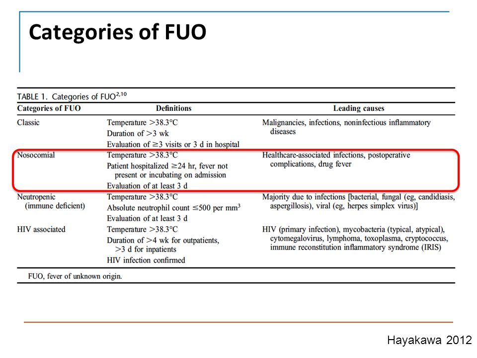 Categories of FUO Hayakawa 2012