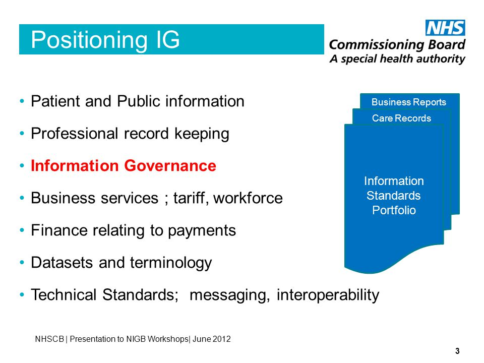 Positioning IG Patient and Public information Professional record keeping Information Governance Business services ; tariff, workforce Finance relatin