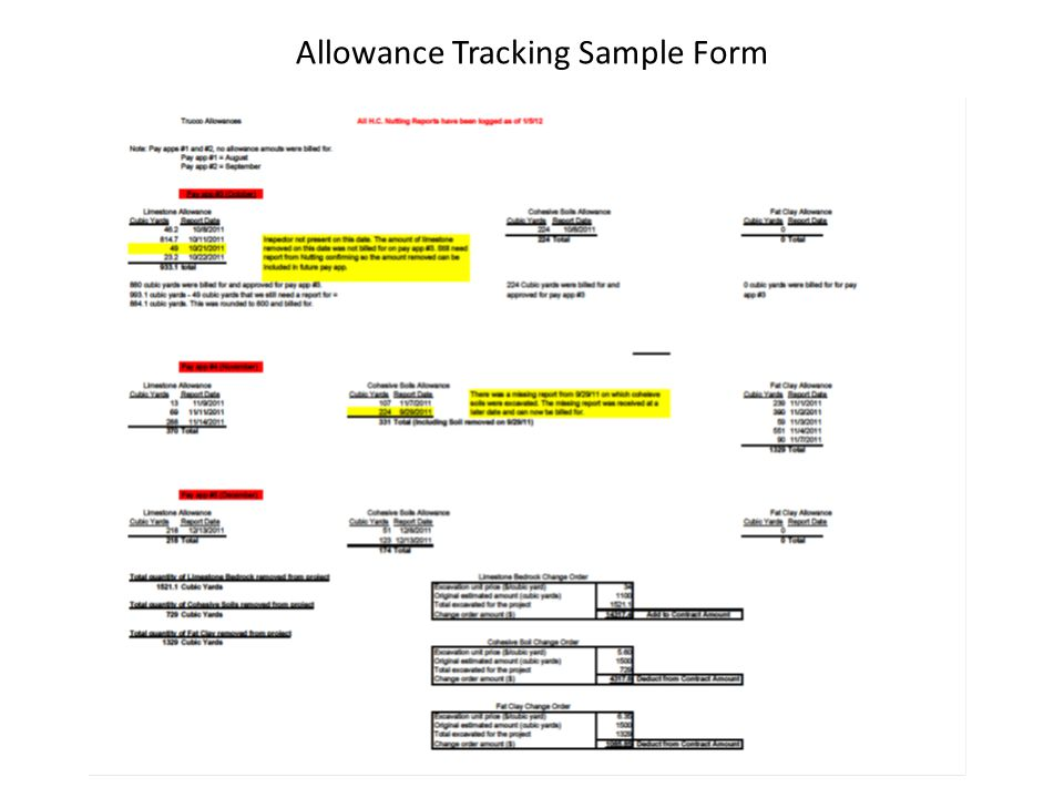 Allowance Tracking Sample Form