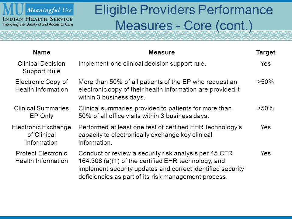 Eligible Providers Performance Measures - Core (cont.) NameMeasureTarget Clinical Decision Support Rule Implement one clinical decision support rule.Yes Electronic Copy of Health Information More than 50% of all patients of the EP who request an electronic copy of their health information are provided it within 3 business days.