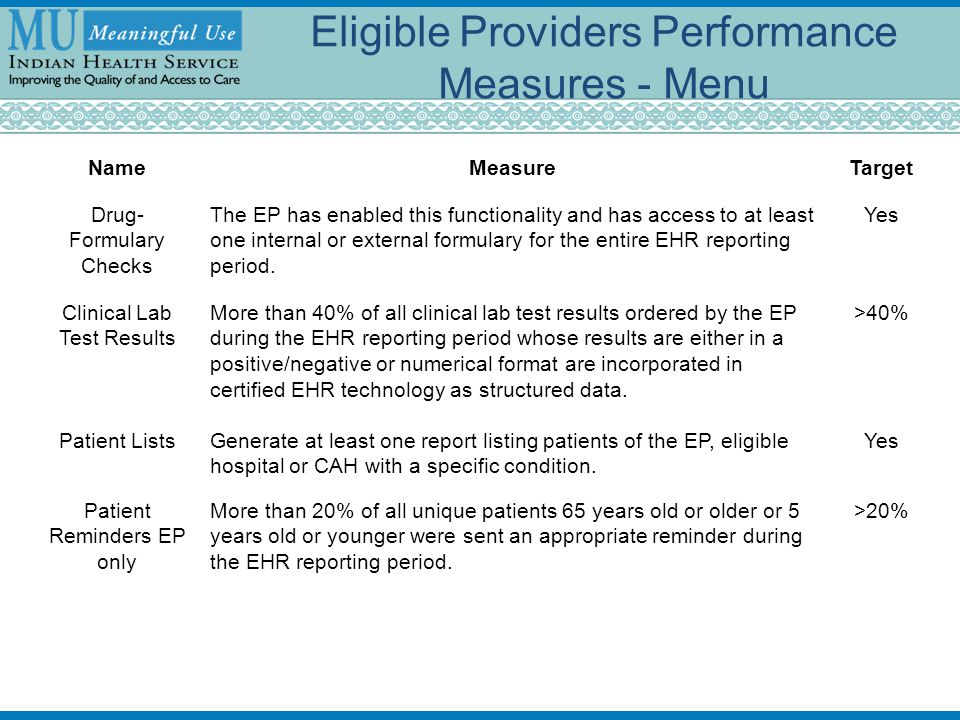 Eligible Providers Performance Measures - Menu NameMeasureTarget Drug- Formulary Checks The EP has enabled this functionality and has access to at least one internal or external formulary for the entire EHR reporting period.