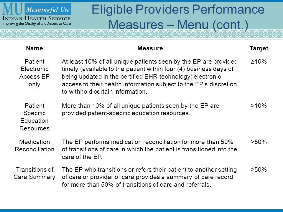 Eligible Providers Performance Measures – Menu (cont.) NameMeasureTarget Patient Electronic Access EP only At least 10% of all unique patients seen by the EP are provided timely (available to the patient within four (4) business days of being updated in the certified EHR technology) electronic access to their health information subject to the EP s discretion to withhold certain information.