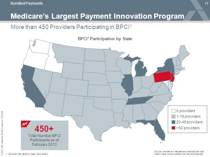 © 2013 The Advisory Board Company 26534B 17 1)Bundled Payments for Care Improvement. Source: Centers for Medicare and Medicaid Services; Health Care A