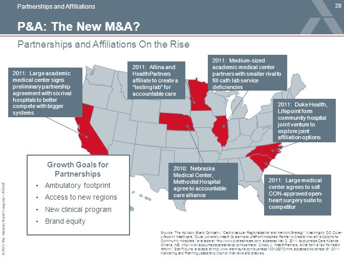© 2013 The Advisory Board Company 26534B P&A: The New M&A? 28 Partnerships and Affiliations On the Rise 2011: Duke Health, Lifepoint form community ho