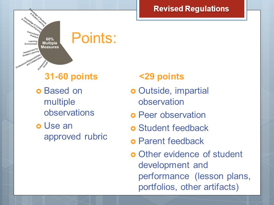 Points: <29 points  Outside, impartial observation  Peer observation  Student feedback  Parent feedback  Other evidence of student development and performance (lesson plans, portfolios, other artifacts) Revised Regulations 31-60 points  Based on multiple observations  Use an approved rubric