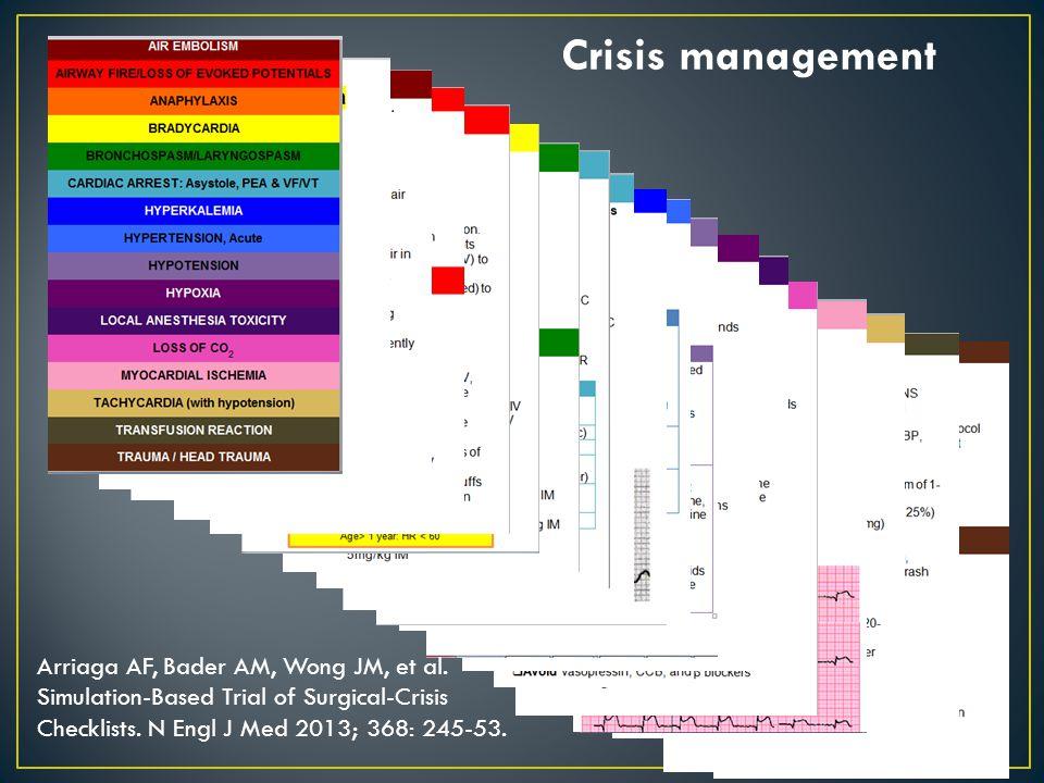 Crisis management Arriaga AF, Bader AM, Wong JM, et al. Simulation-Based Trial of Surgical-Crisis Checklists. N Engl J Med 2013; 368: 245-53.