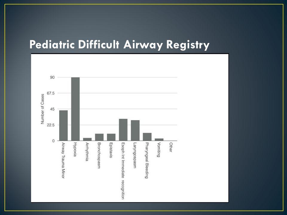 Pediatric Difficult Airway Registry