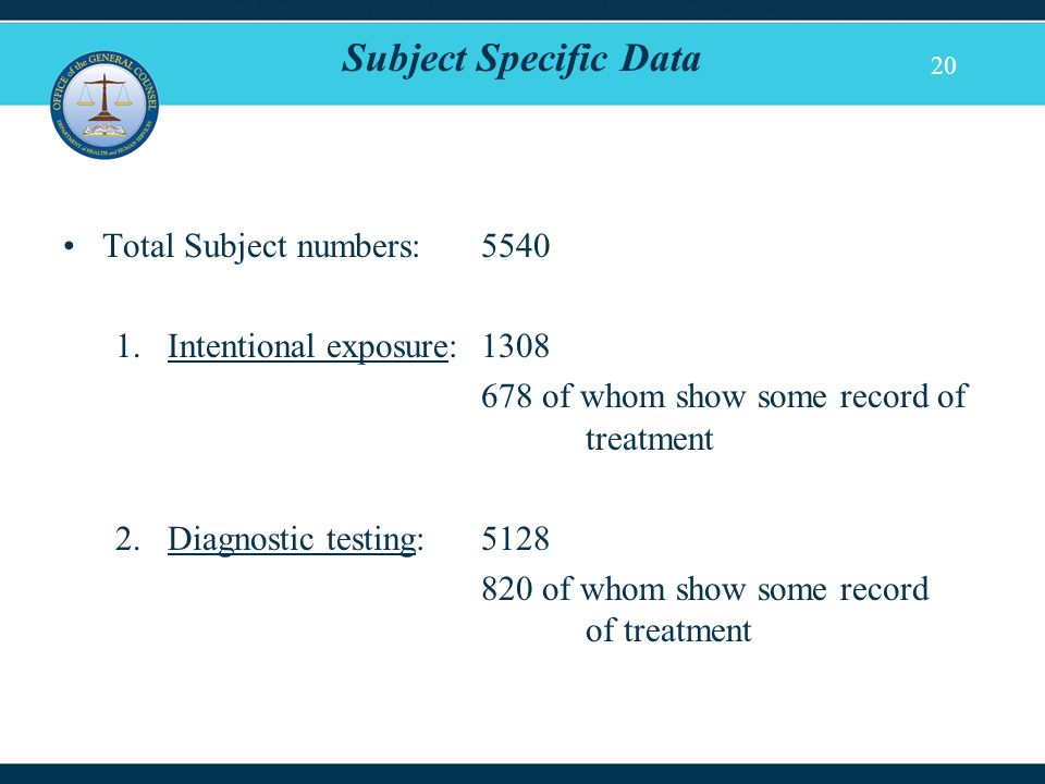 20 Subject Specific Data Total Subject numbers: 5540 1.Intentional exposure: 1308 678 of whom show some record of treatment 2.Diagnostic testing: 5128