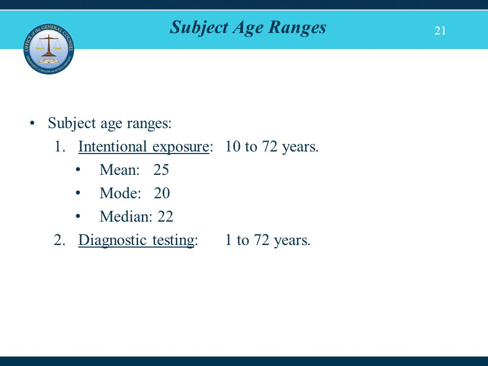 21 Subject Age Ranges Subject age ranges: 1.Intentional exposure: 10 to 72 years. Mean: 25 Mode: 20 Median: 22 2.Diagnostic testing: 1 to 72 years.