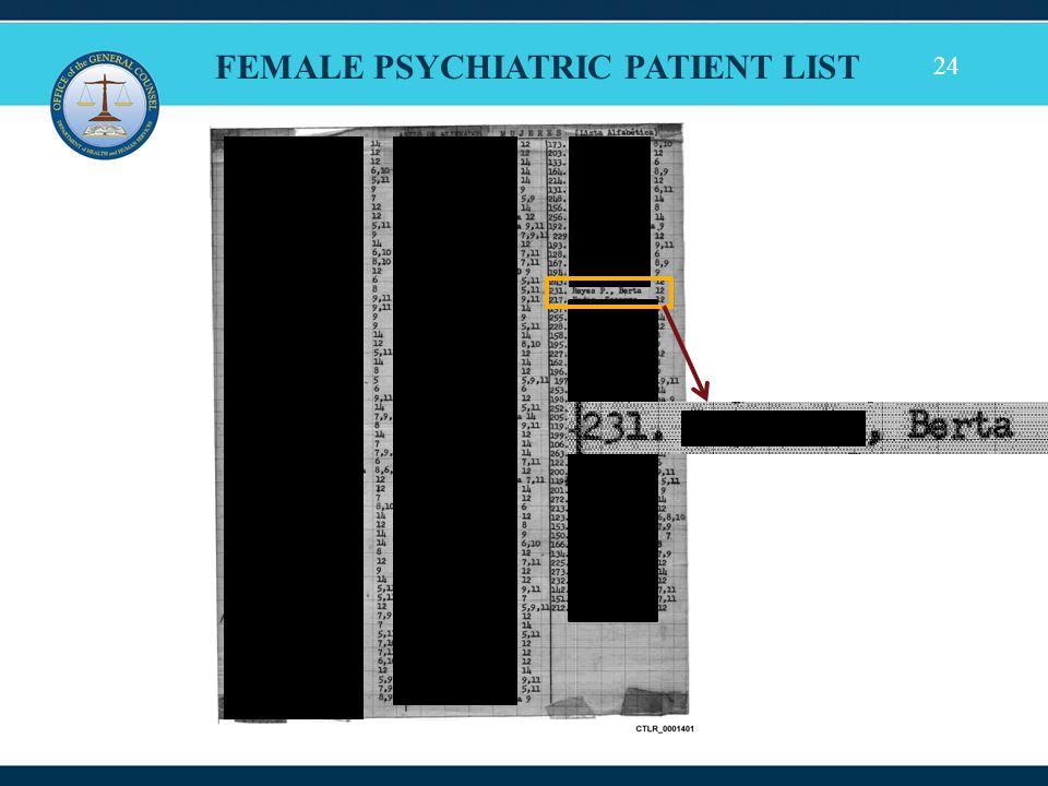 24 FEMALE PSYCHIATRIC PATIENT LIST