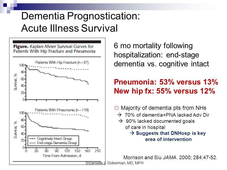 Dementia Prognostication: Acute Illness Survival 6 mo mortality following hospitalization: end-stage dementia vs.