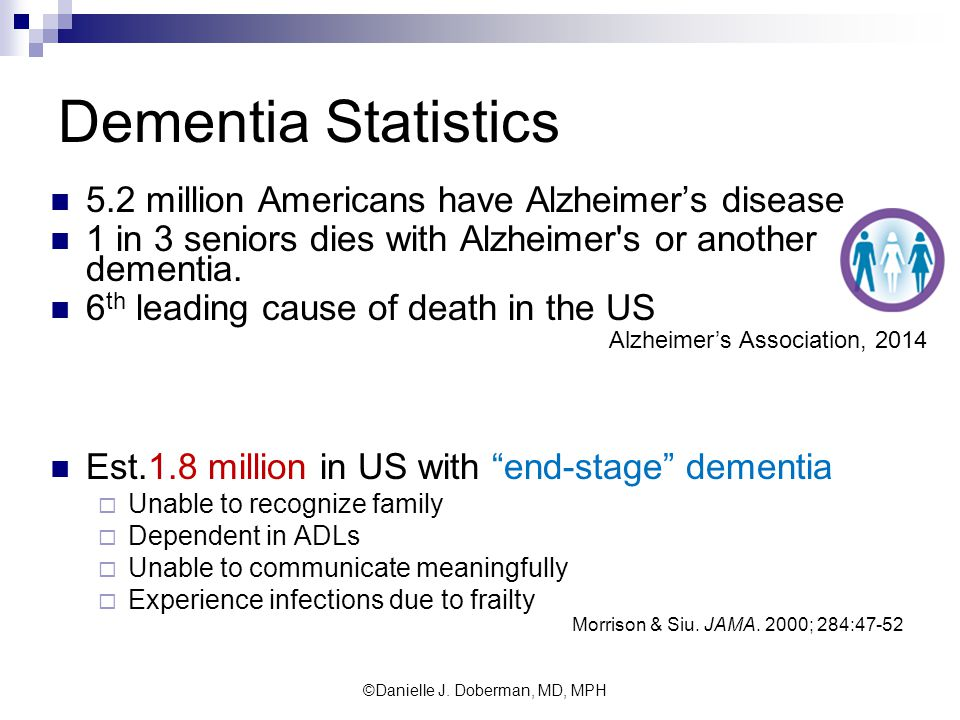 Dementia Statistics 5.2 million Americans have Alzheimer's disease.