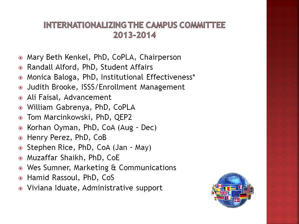  Mary Beth Kenkel, PhD, CoPLA, Chairperson  Randall Alford, PhD, Student Affairs  Monica Baloga, PhD, Institutional Effectiveness*  Judith Brooke,