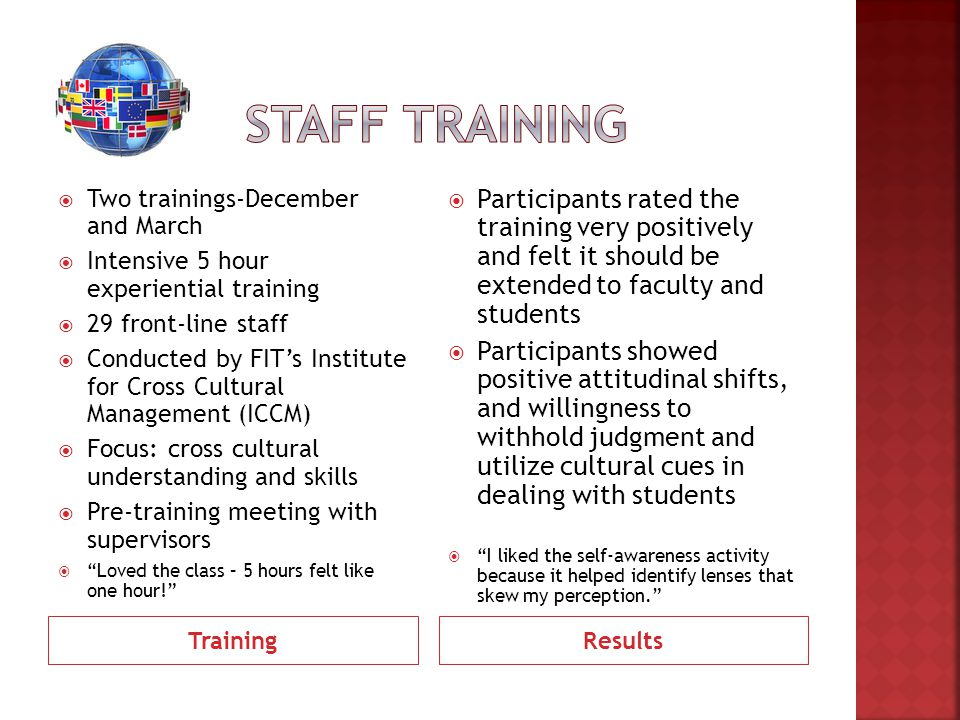 TrainingResults  Two trainings-December and March  Intensive 5 hour experiential training  29 front-line staff  Conducted by FIT's Institute for C