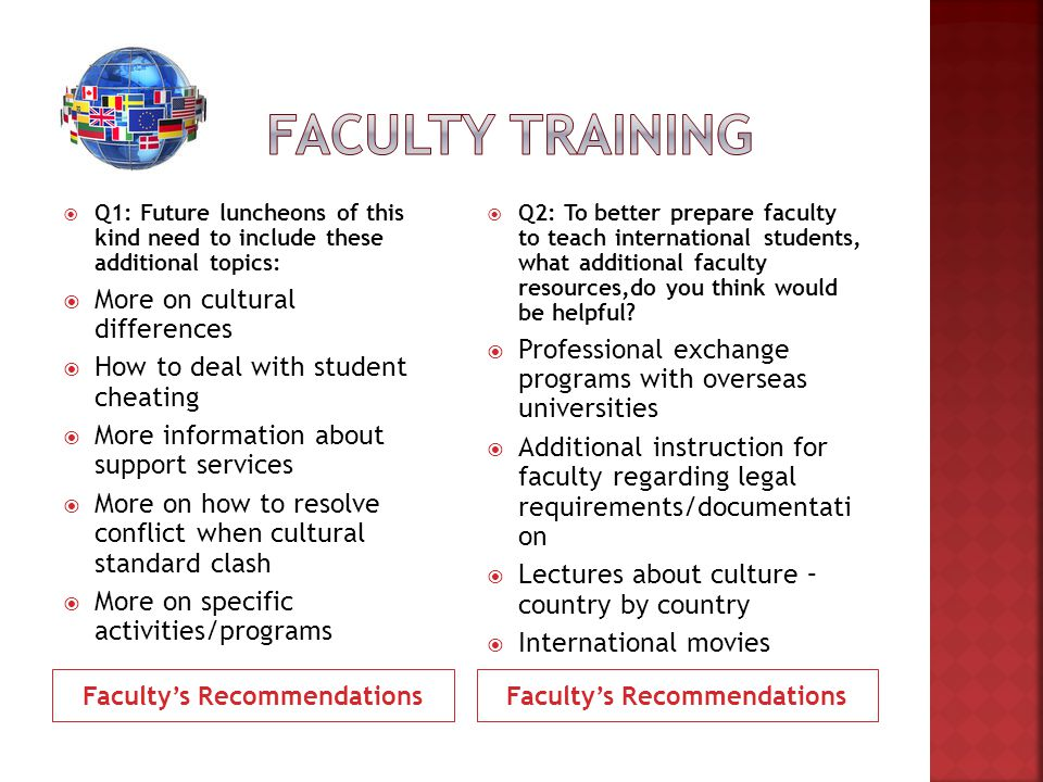 Faculty's Recommendations  Q1: Future luncheons of this kind need to include these additional topics:  More on cultural differences  How to deal with student cheating  More information about support services  More on how to resolve conflict when cultural standard clash  More on specific activities/programs  Q2: To better prepare faculty to teach international students, what additional faculty resources,do you think would be helpful.