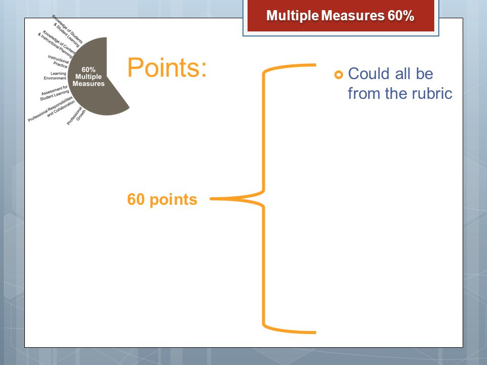 Points: Multiple Measures 60% 60 points  Could all be from the rubric