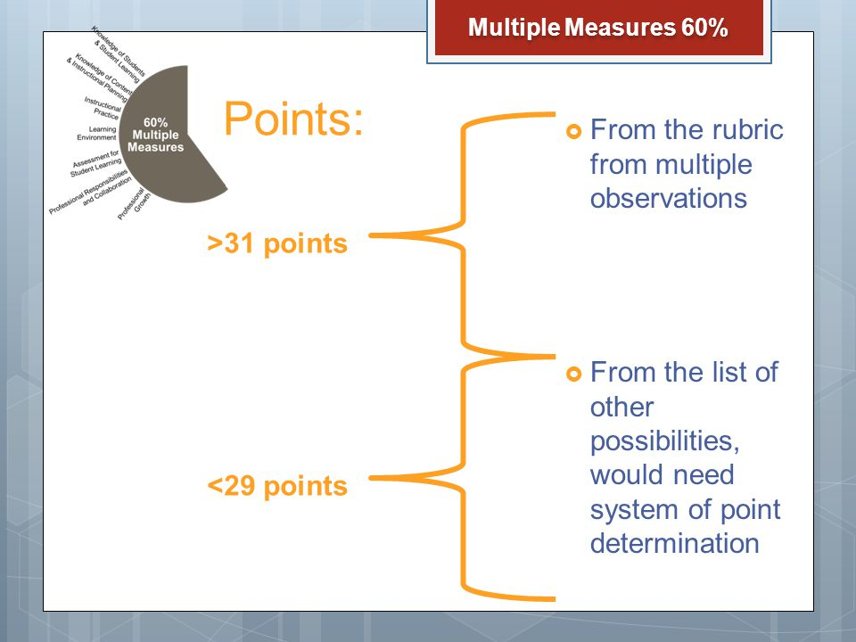 Points: Multiple Measures 60% >31 points  From the rubric from multiple observations <29 points  From the list of other possibilities, would need system of point determination