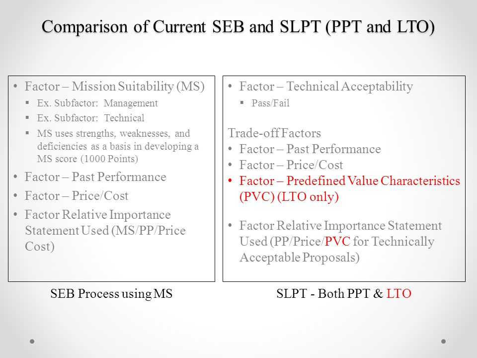 Comparison of Current SEB and SLPT (PPT and LTO) Factor – Mission Suitability (MS)  Ex.