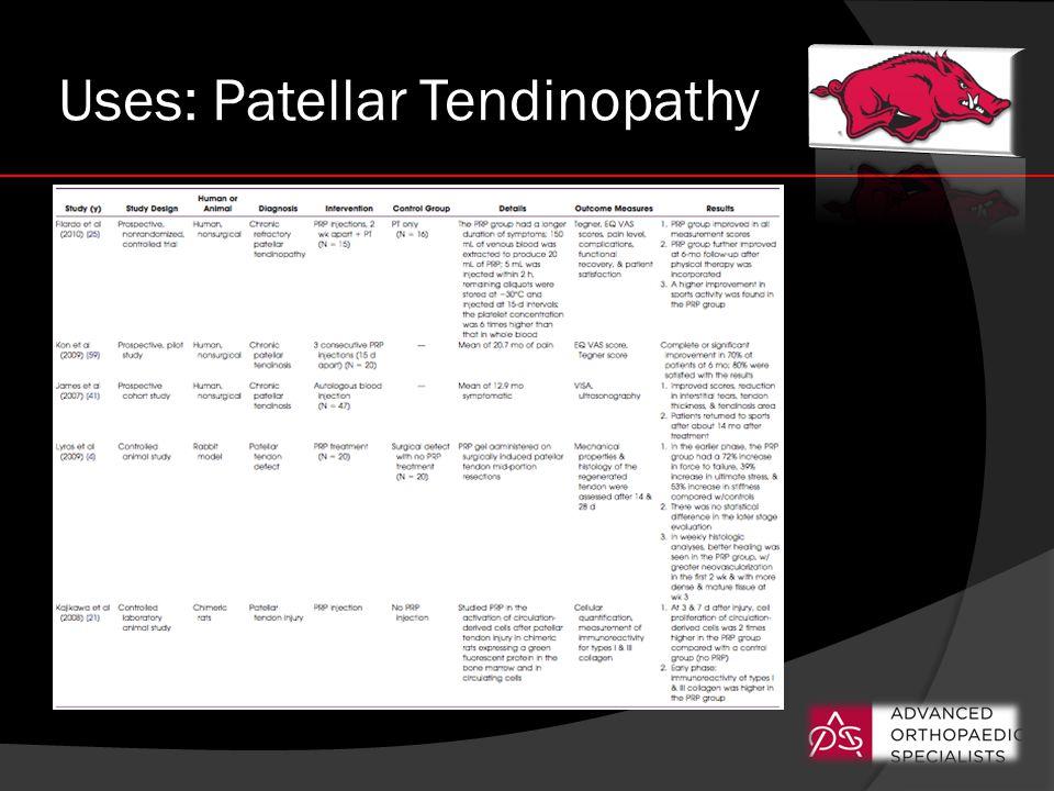 Uses: Patellar Tendinopathy