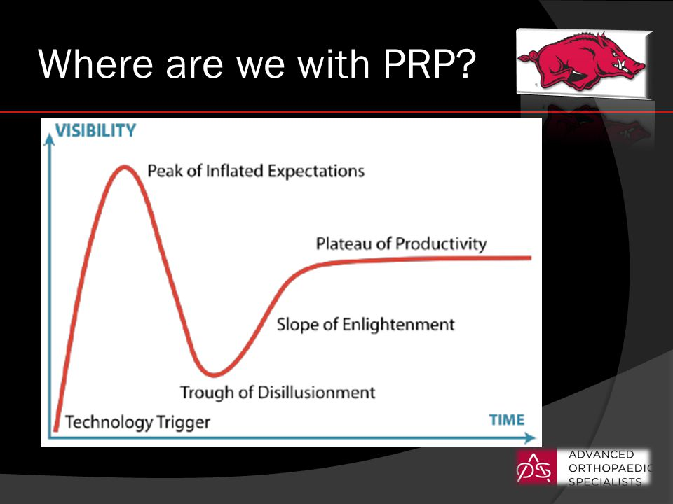 Where are we with PRP?