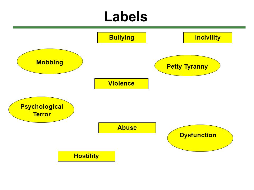 Incivility Hostility Petty Tyranny Psychological Terror Violence Dysfunction Bullying Mobbing Abuse Labels