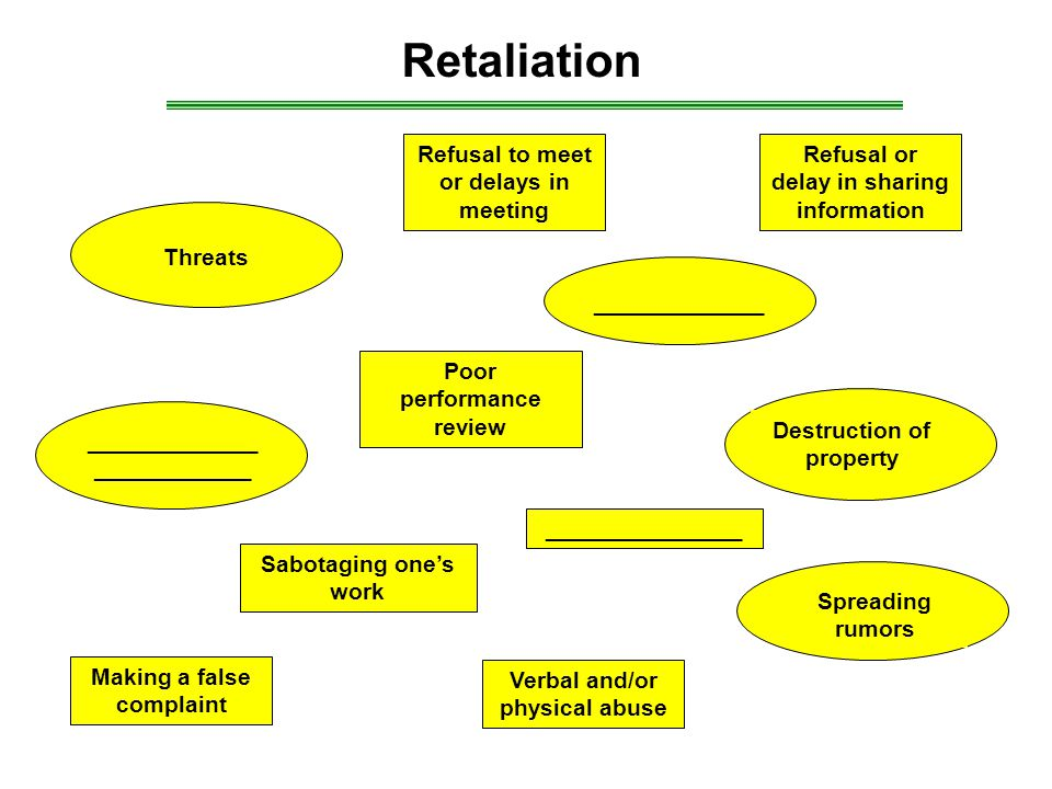 Refusal or delay in sharing information Spreading rumors Sabotaging one's work Making a false complaint _____________ Verbal and/or physical abuse _____________ ____________ Poor performance review Destruction of property Refusal to meet or delays in meeting Threats _______________ Retaliation