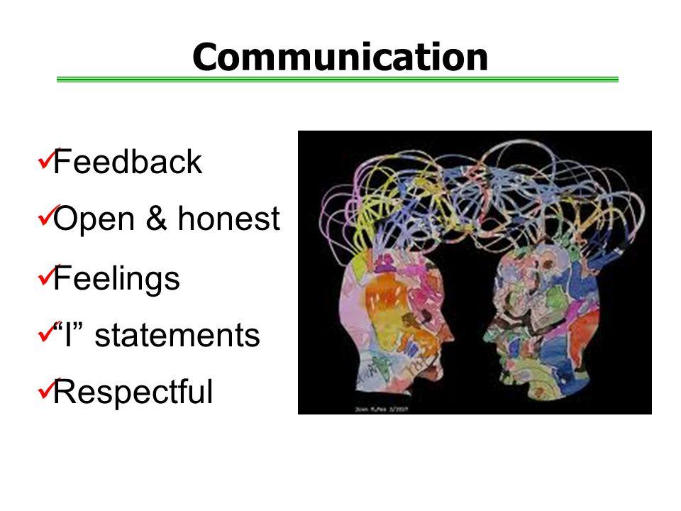 Communication Feedback Feelings Open & honest I statements Respectful