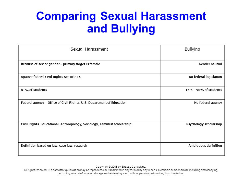 Comparing Sexual Harassment and Bullying Copyright © 2008 by Strauss Consulting.
