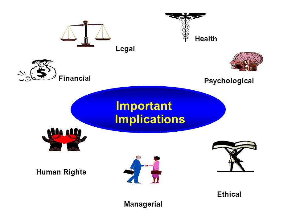 Ethical Legal Psychological Financial Managerial Health Human Rights Important Implications