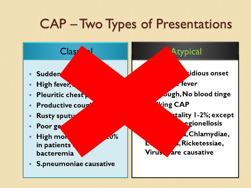 CAP – Two Types of Presentations Classical Sudden onset of CAP High fever, shaking chills Pleuritic chest pain, SOB Productive cough Rusty sputum, blood tinge Poor general condition High mortality up to 20% in patients with bacteremia S.pneumoniae causative Gradual & insidious onset Low grade fever Dry cough, No blood tinge Walking CAP Low mortality 1-2%; except in cases of Legionellosis Mycoplasma, Chlamydiae, Legionella, Ricketessiae, Viruses are causative Atypical