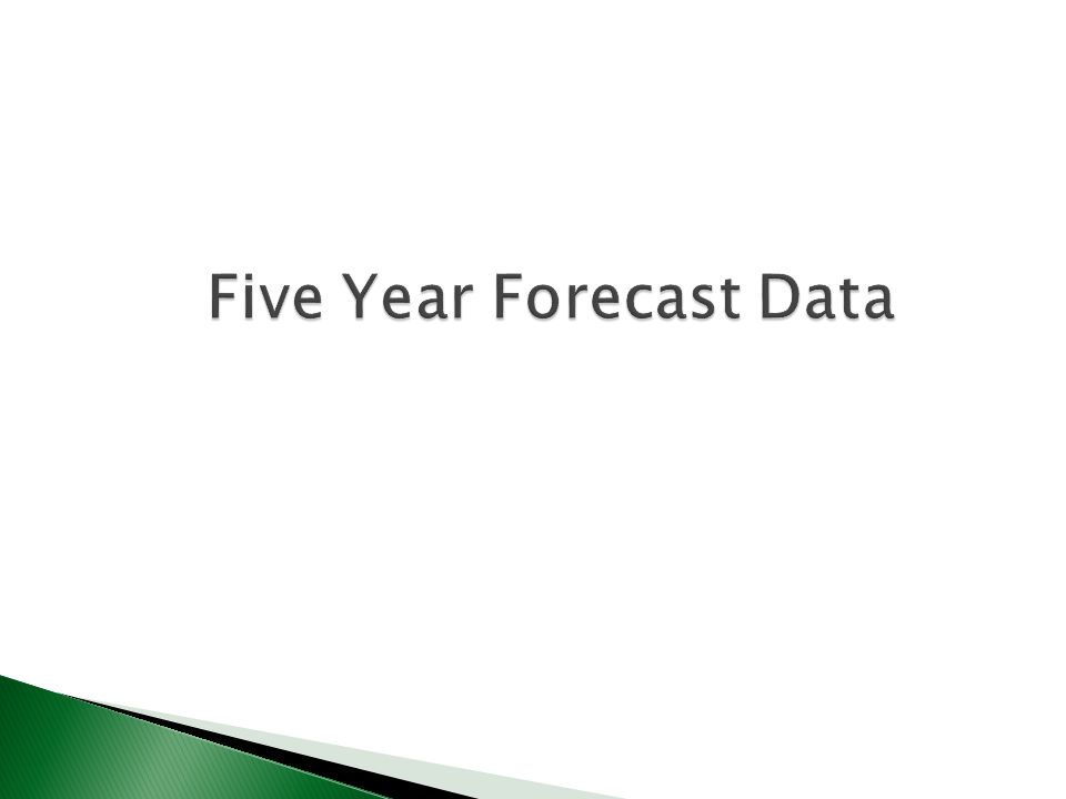 Five Year Forecast Data