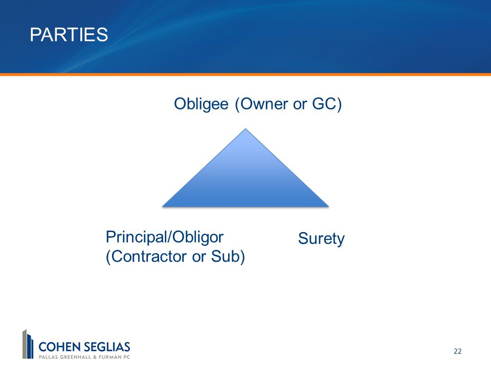 PARTIES Obligee (Owner or GC) 22 Principal/Obligor (Contractor or Sub) Surety