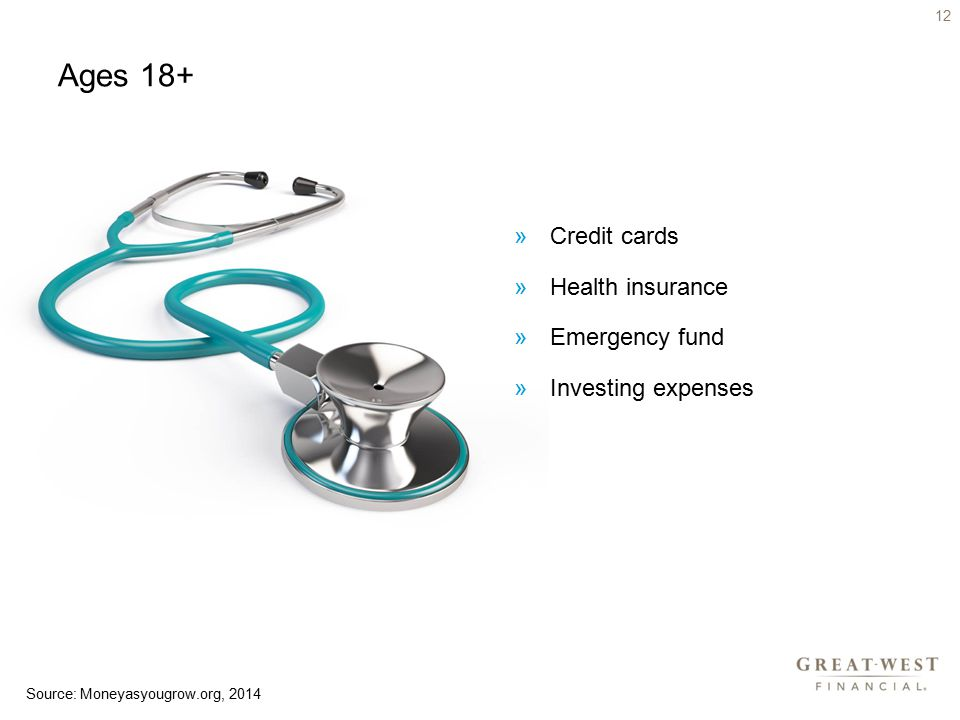 Ages 18+ 12 Source: Moneyasyougrow.org, 2014 »Credit cards »Health insurance »Emergency fund »Investing expenses
