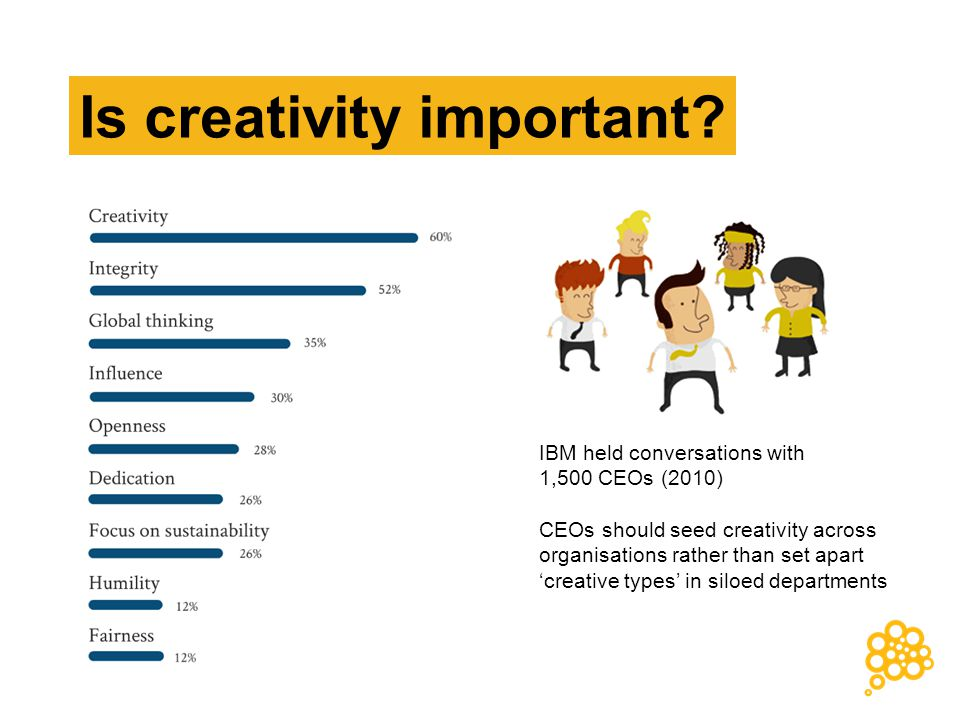 Why is it important. Is creativity important.