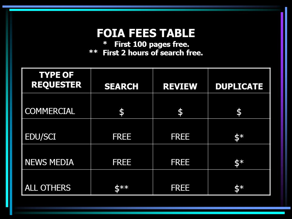 FOIA FEES TABLE * First 100 pages free. ** First 2 hours of search free.
