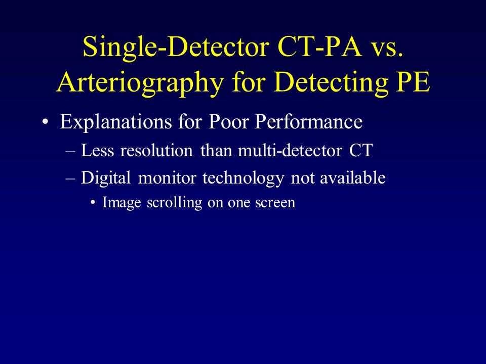 Single-Detector CT-PA vs.